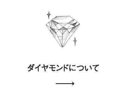ダイヤモンドについてはこちらから